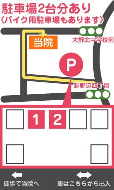 駐車場3台あり